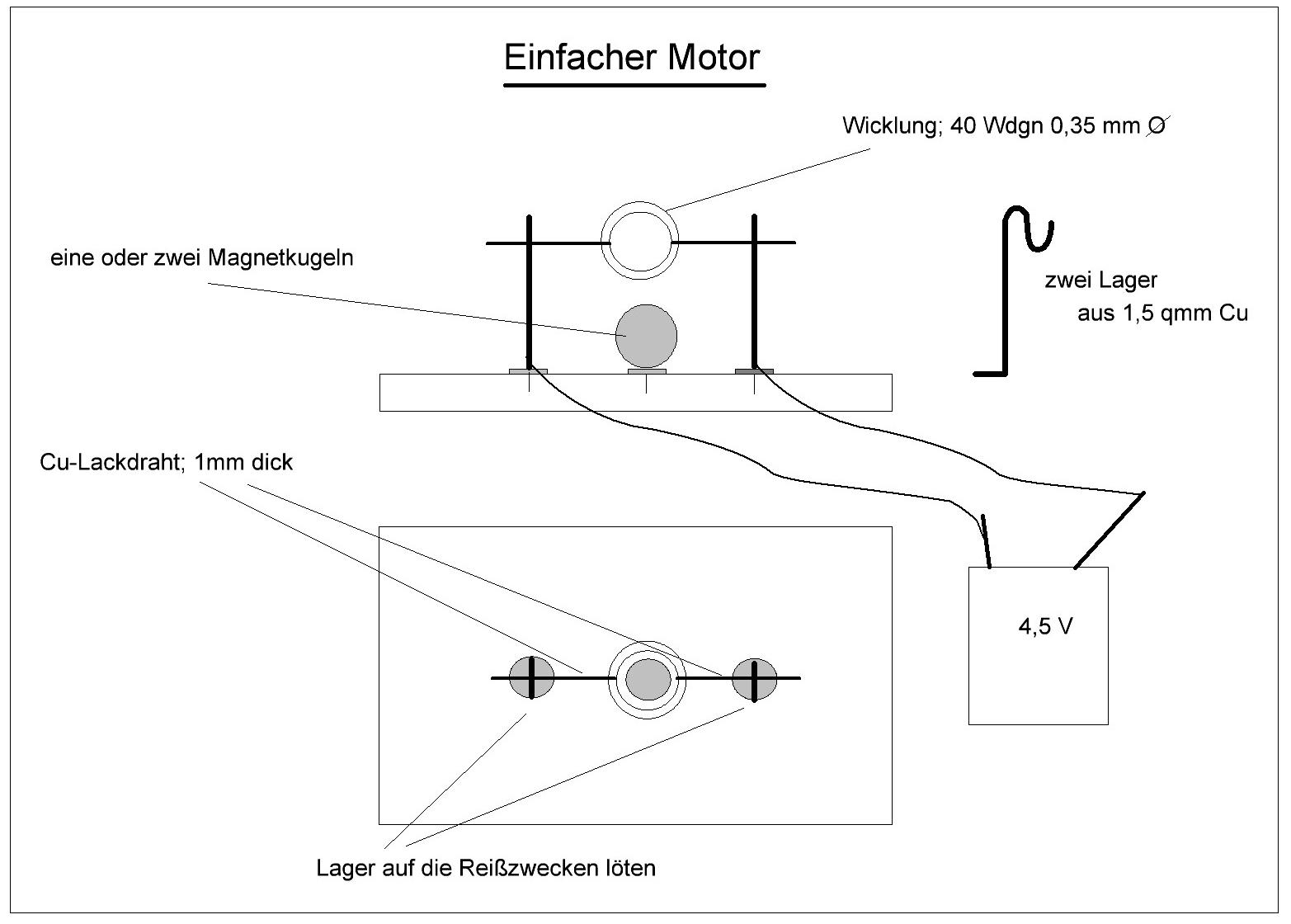 Wunderbar Einfacher Wechselstrommotor Ideen - Elektrische Schaltplan ...