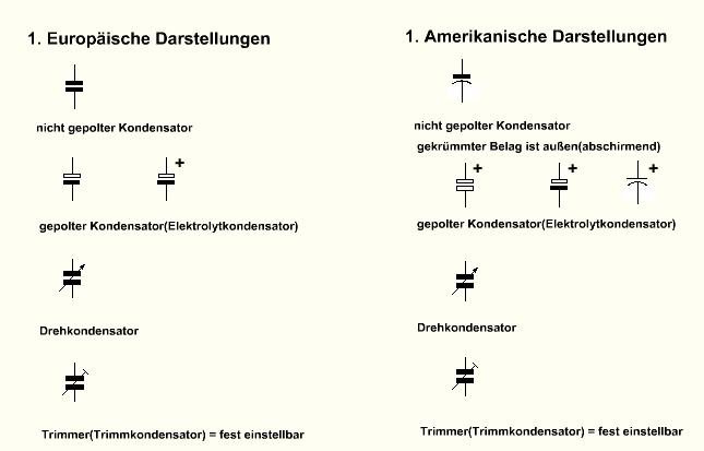 symbolekondensatoren